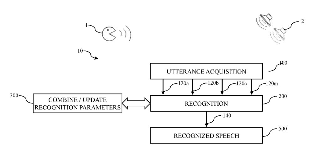 photo image Apple patent filing involves multi-microphone speech recognition systems for Siri
