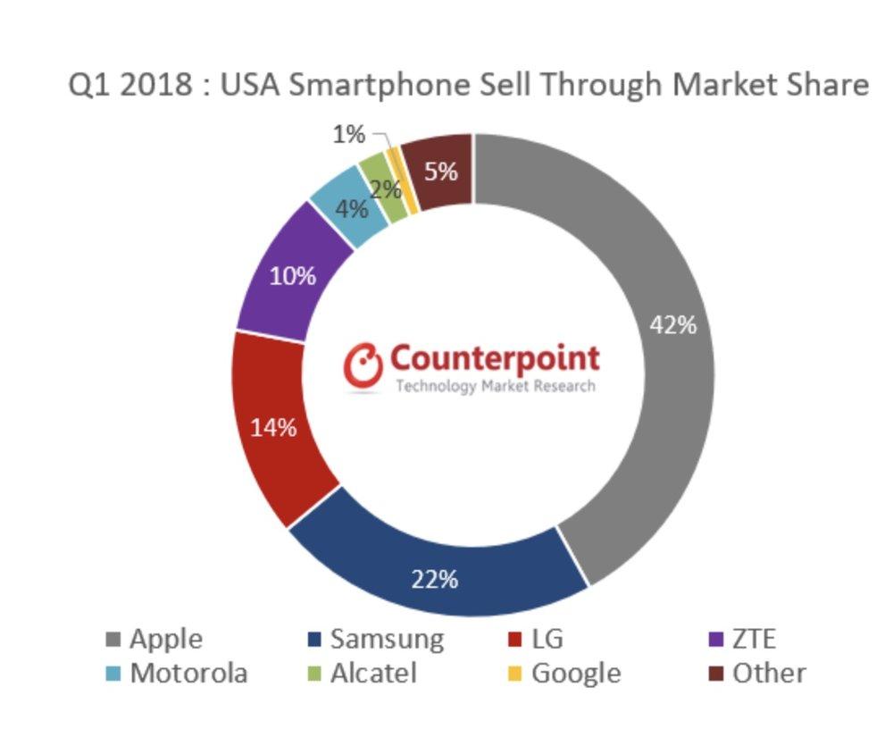 Counterpoint chart.jpeg