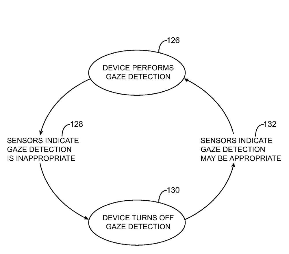 Gaze detection patent.jpeg