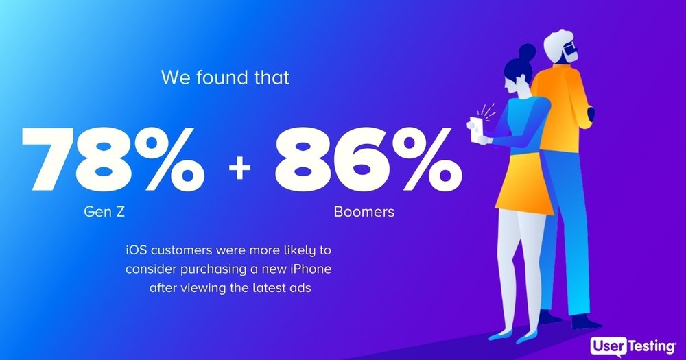 iPhone ads.jpg