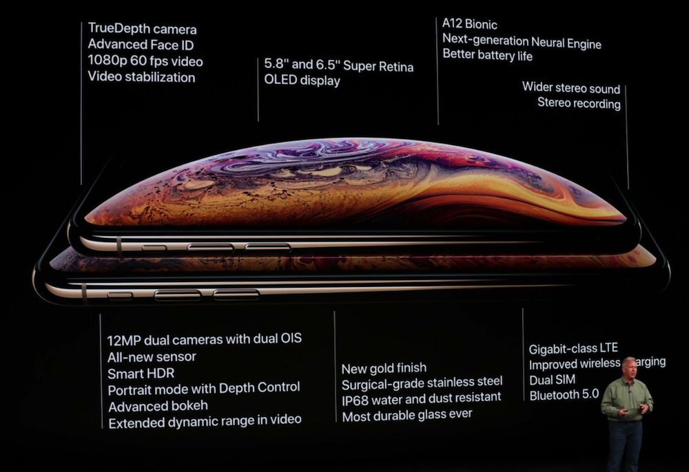 Most of the big details of iPhone Xs and Xs Max in one slide.
