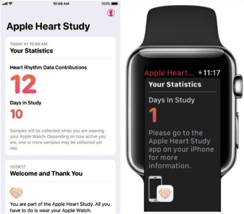 Apple Heart Study.jpg