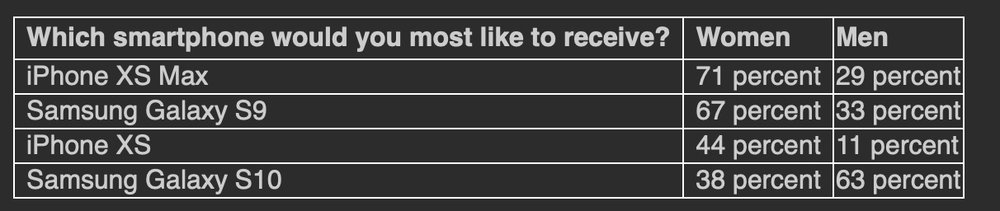 Swagbucks survey.jpg
