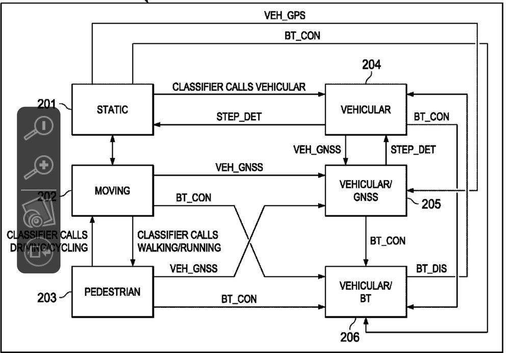 Parked Car patent.jpg