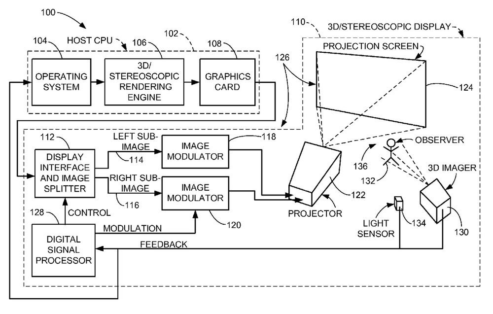 photo image Apple patent involves displays with 'holographic adjustments'