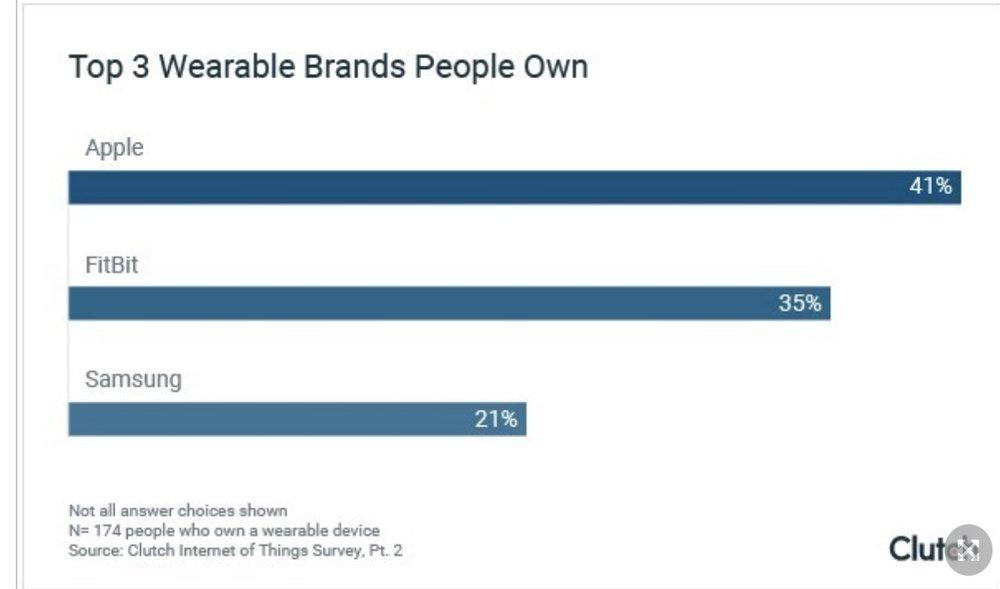 Wearables chart.jpg