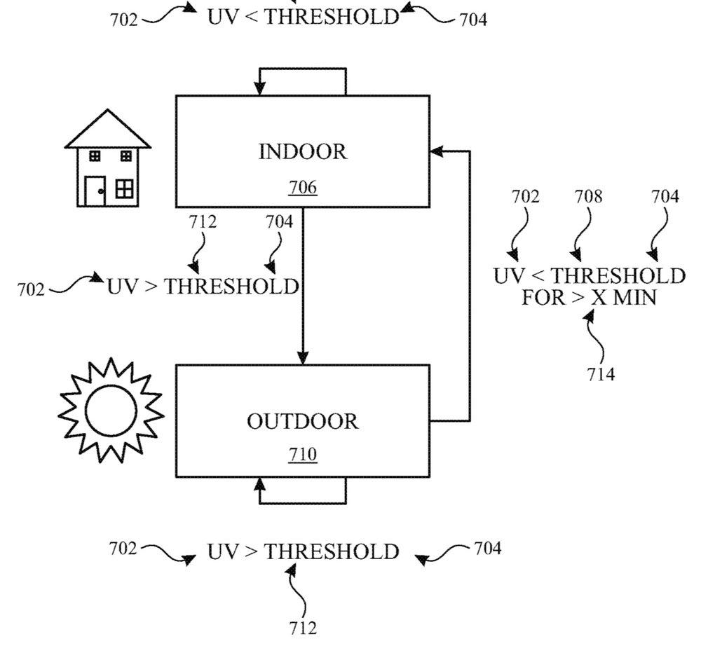 Sunburn patent big.jpg