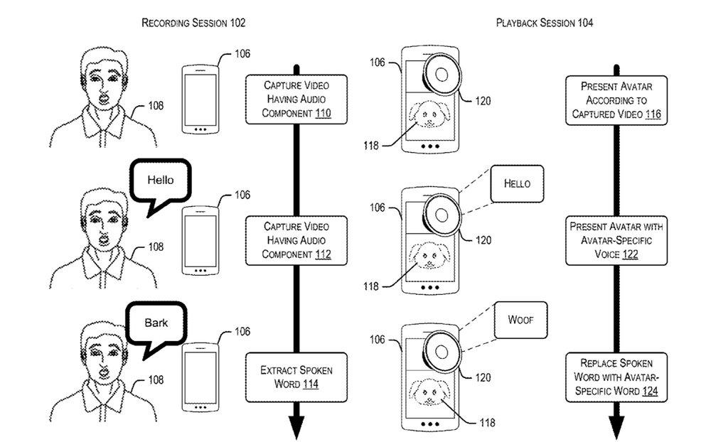 Animoji patent.jpg
