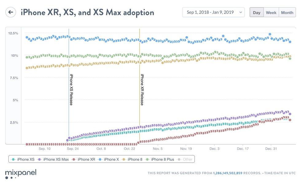 Mixpanel chart.jpg