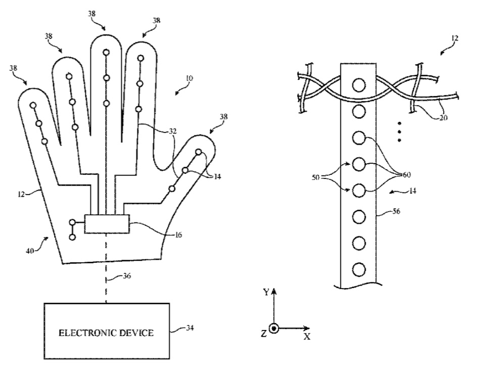 Smart glove big.jpg