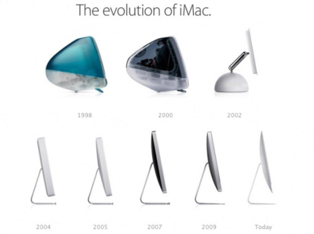 Evolution of iMac.jpg
