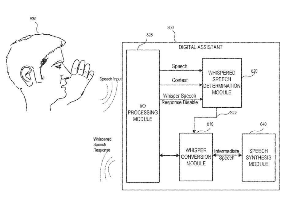 Whispered speech patent.jpg