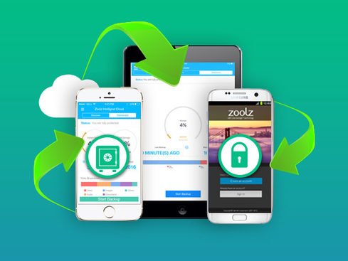 Get a HOT Deal on 1TB of Zoolz Cloud Backup Storage, now only $19.99