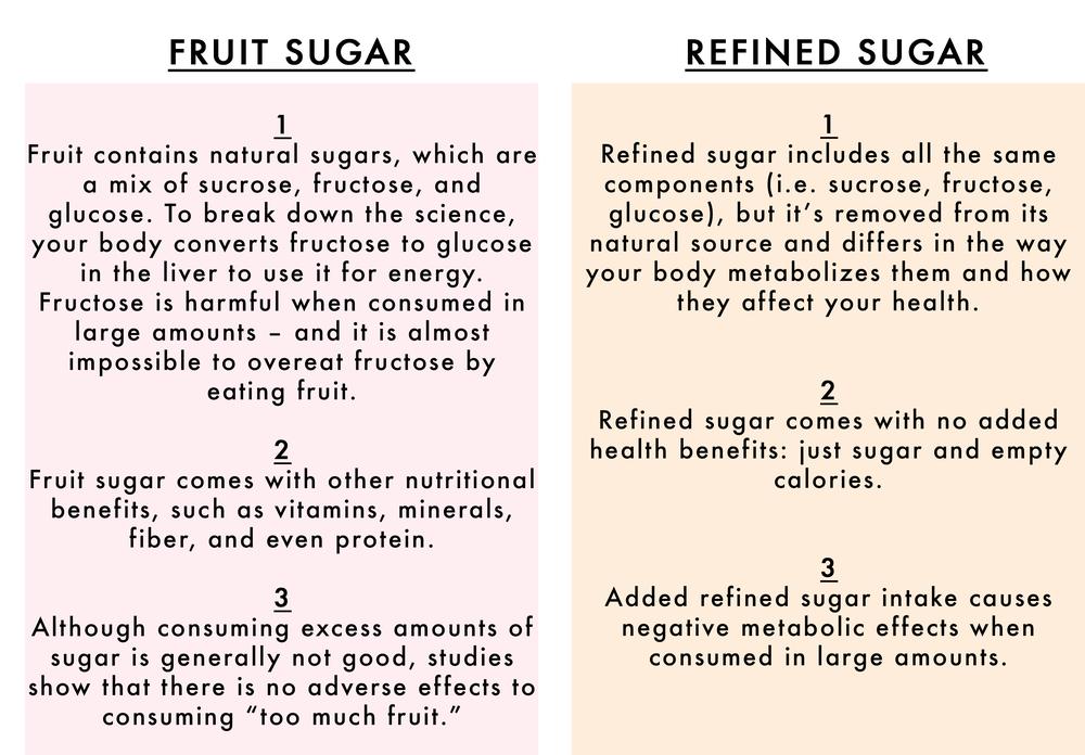 Sugar Image.png