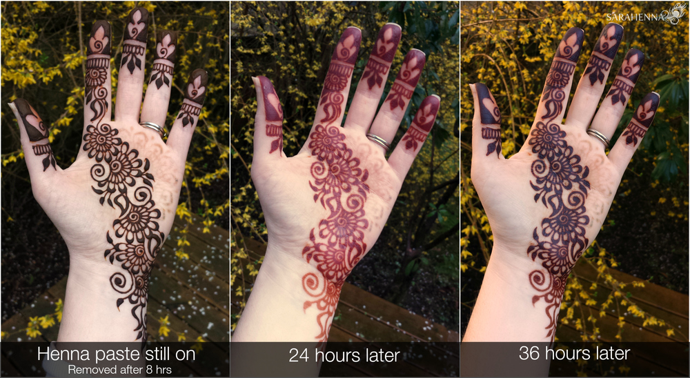 Henna Tattoo Color Brown: About Henna