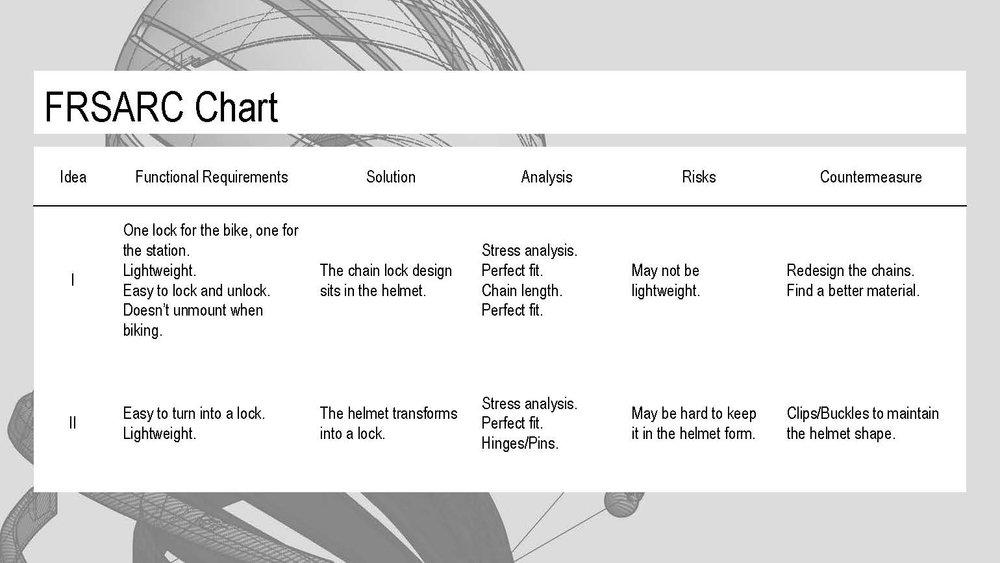 Helmet-Lock Design- Lockmet_Page_09.jpg