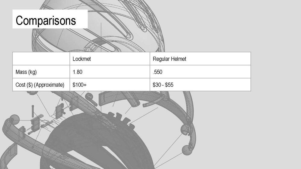 Helmet-Lock Design- Lockmet_Page_63.jpg