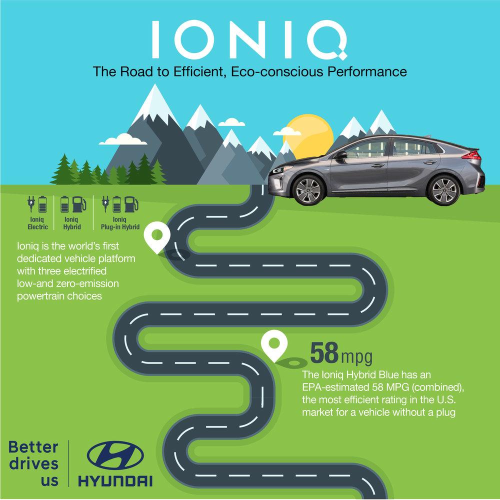IONIQ-v10-A.jpg