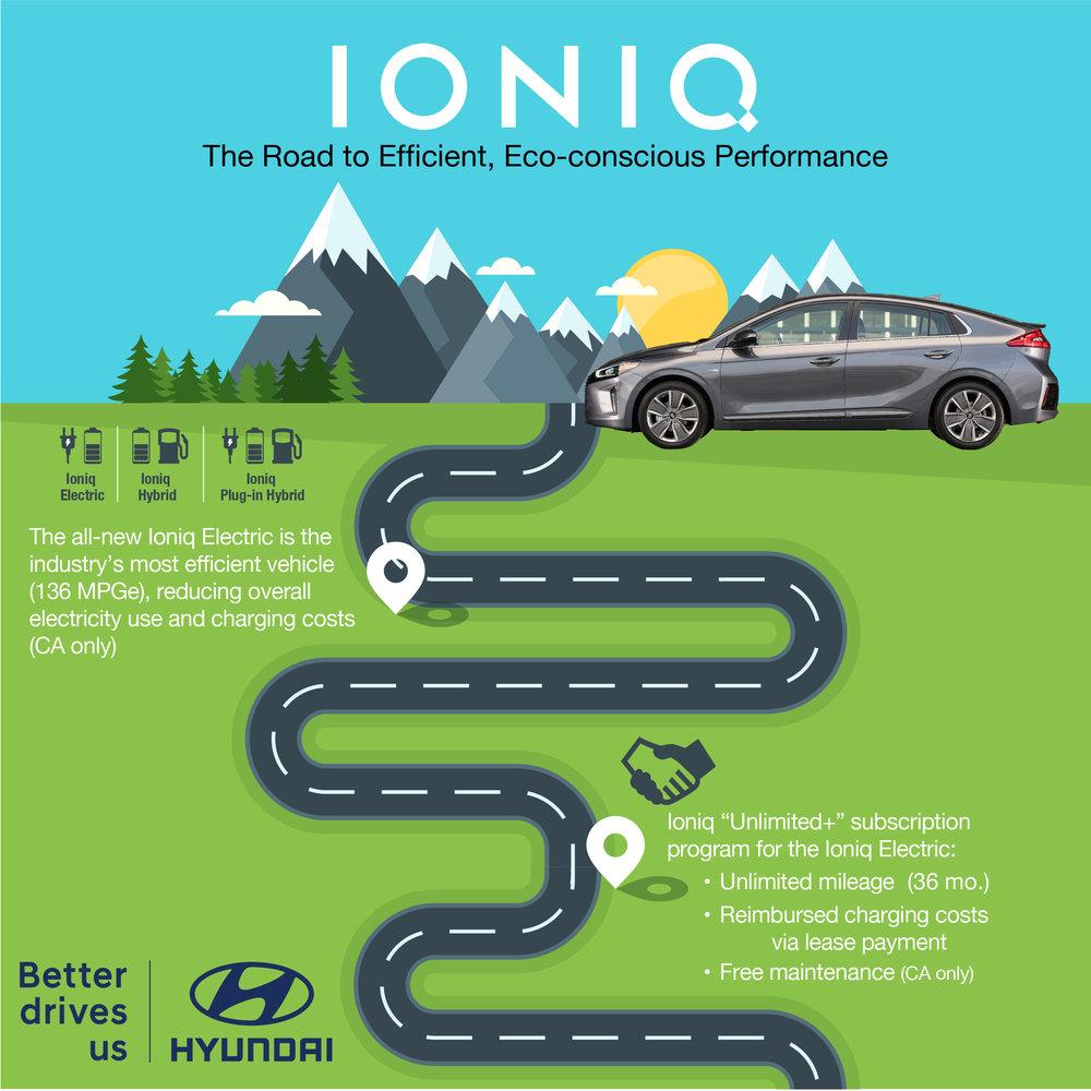 IONIQ-v10-B.jpg