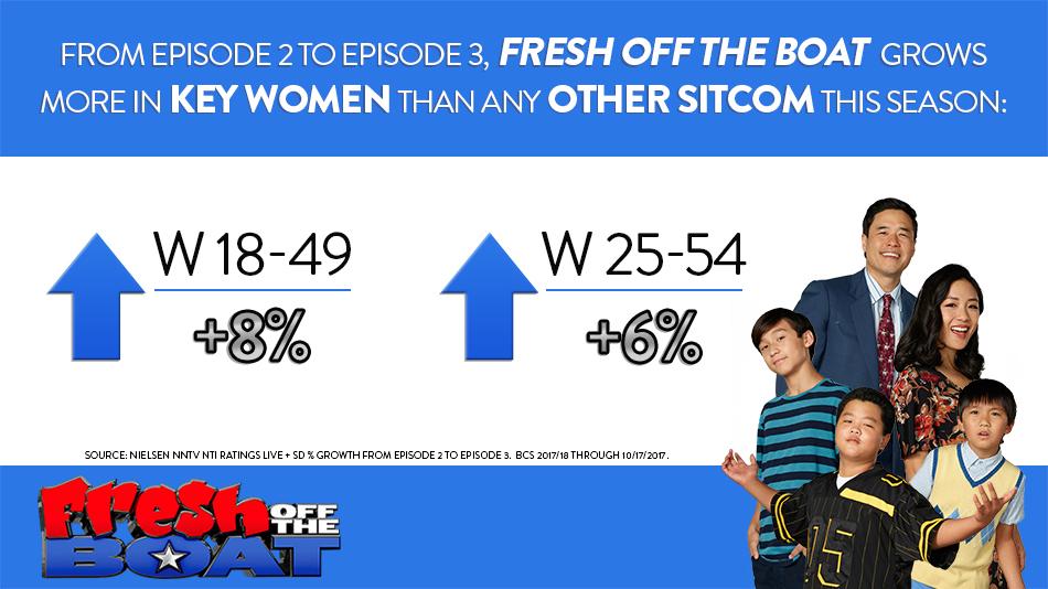 FOTB-Ratings-2.jpg