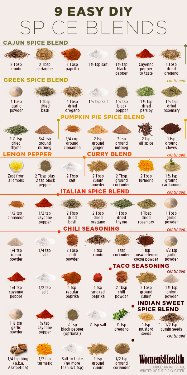 http://www.womenshealthmag.com/weight-loss/diy-spice-blends