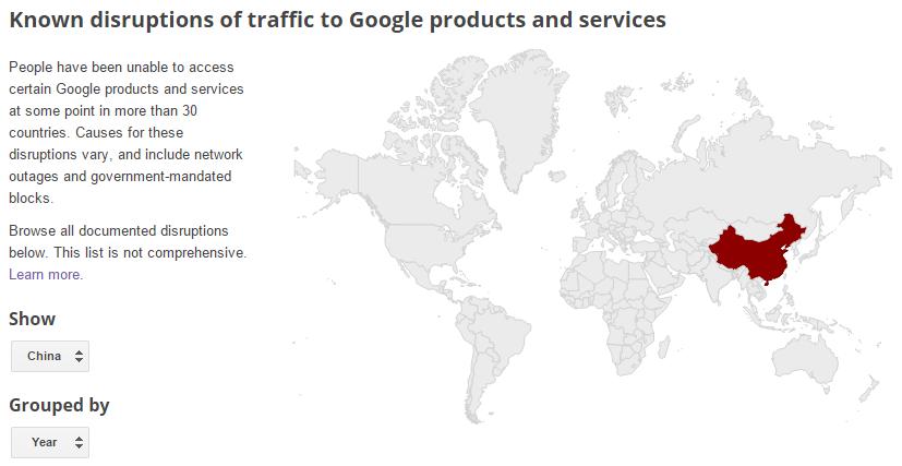 중국에서는 구글, 페이스북, 유투브 등 미국의 주요한 서비스들에 대한 접속이 차단되어있다. 구글은 자사의 서비스의  접속이 차단된 히스토리 를 남기고 있다.