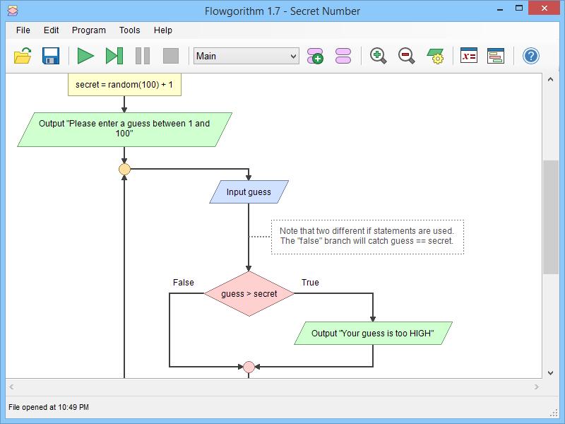 비주얼 프로그래밍 언어 중 하나인  Flowgorithm 의 화면. 프로그래밍의 과정 자체가 플로 차트로 표현된다   최근 프로그래밍 언어의 방향성 가운데 하나가 바로 비주얼 프로그래밍이다. VPL(Visual Programming Language)라고도 불리는 이 언어들은, 논리의 과정을 도표나 그림으로 표현해준다. 박스와 화살표로 표현되는 각 단계는 사실 생각의 순서와 흐름을 표현해준다고 할 수 있다.