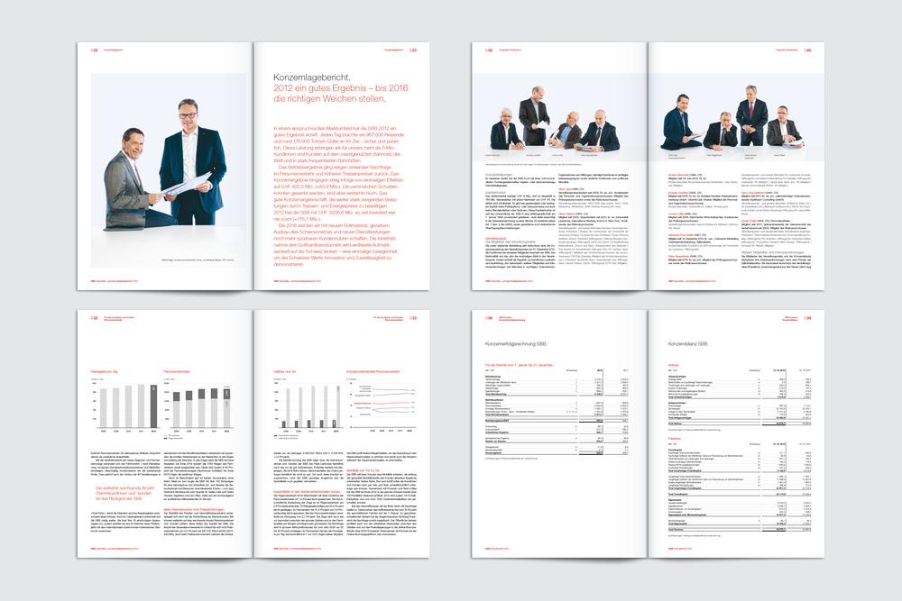 SBB Geschäftsberichte seit 2009
