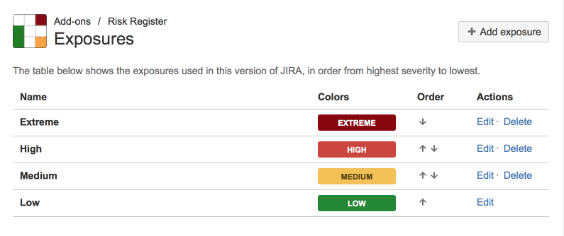Default exposures in Risk Register for JIRA.