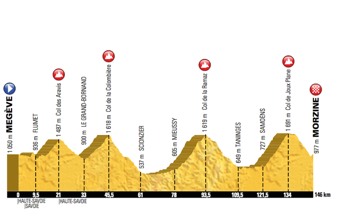 The Etape stage is a particularly gruelling stage with lots of climbing