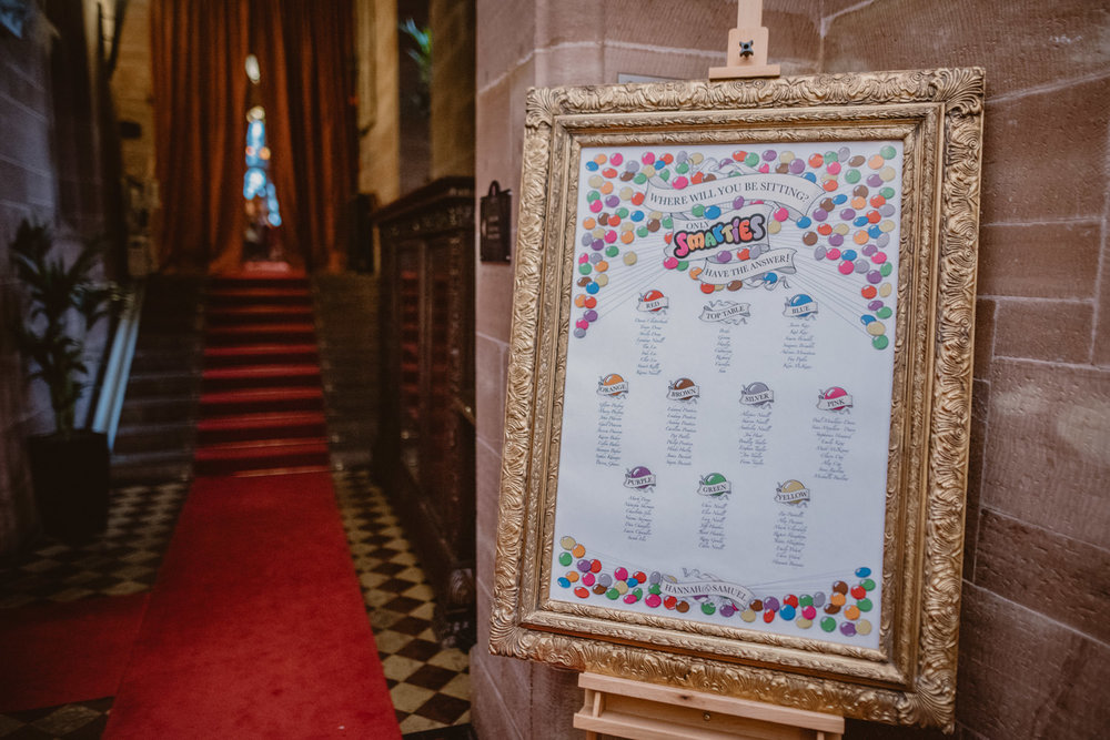 Seating Plan at Peckforton Castle