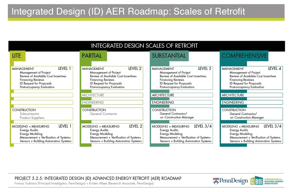 RETROFIT_ROADMAP-10.jpg