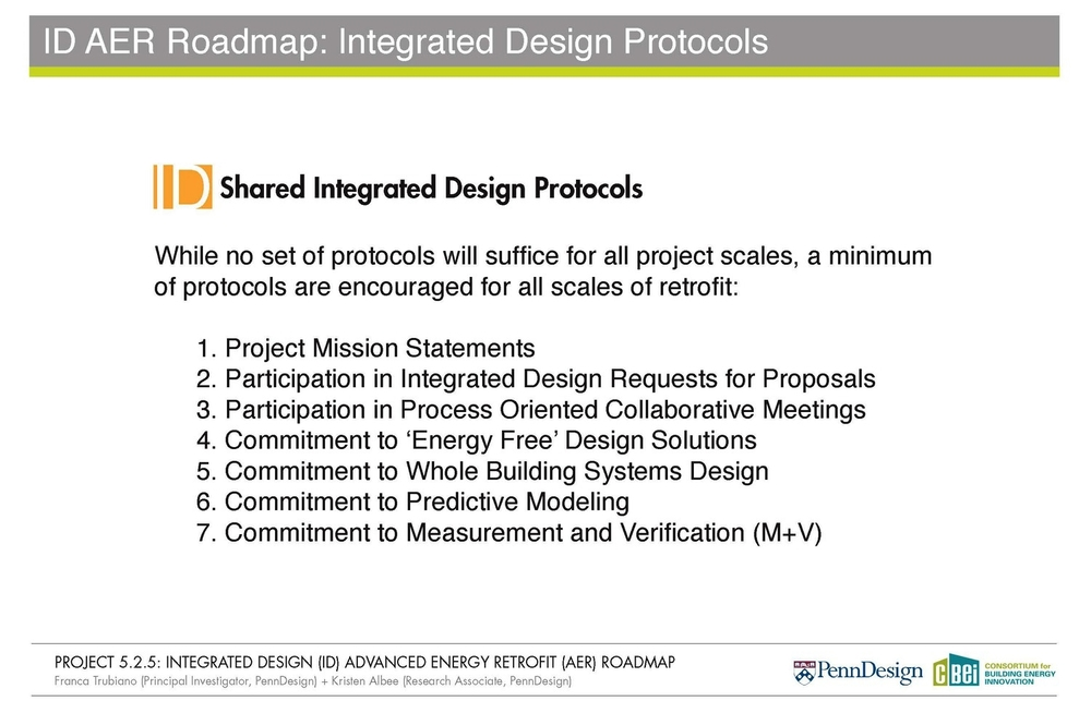 RETROFIT_ROADMAP.images_Page_2.jpg