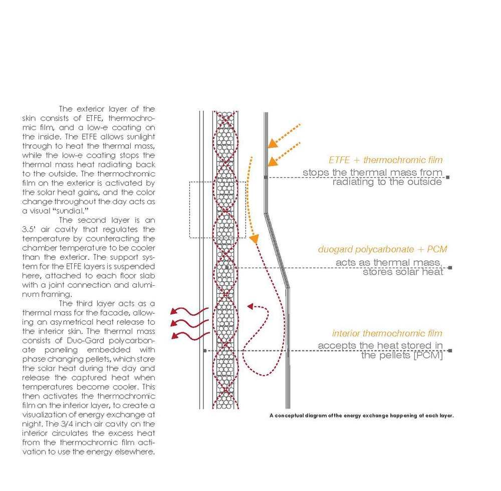 ARCH632-TEAM AKW-SUNDIAL SKIN_Page_05.jpg