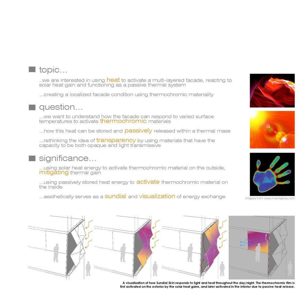 ARCH632-TEAM AKW-SUNDIAL SKIN_Page_04.jpg