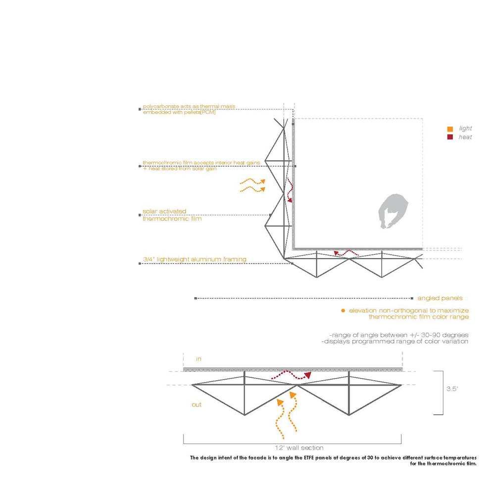 ARCH632-TEAM AKW-SUNDIAL SKIN_Page_10.jpg