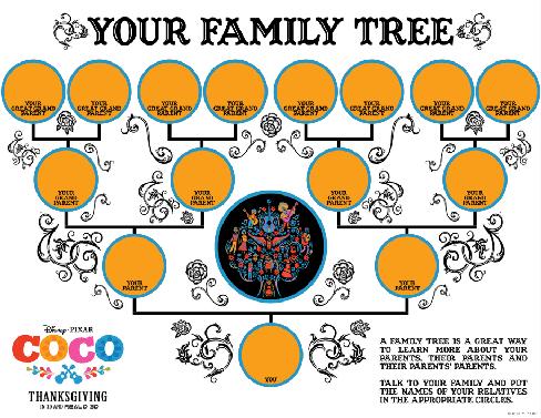 Family Tree Coco