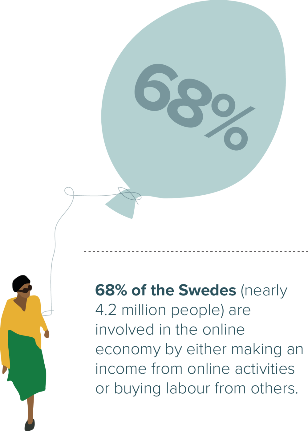 *Source: UNI Europa, FEPS, University of Hertfordshire Crowd working survey Swedens Digital Economy, 2016