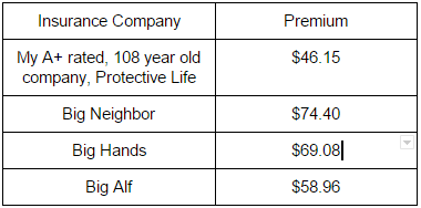 $500k benefit,20 year term. Preferred rates.