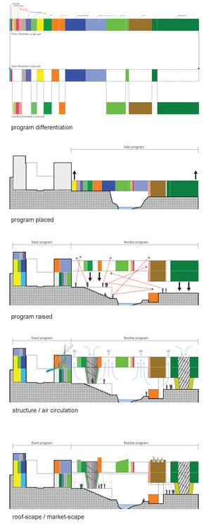 Elevated Grid Nerea Feliz Studio