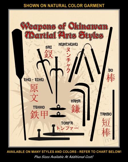 NEO_mar073_weapons of okinawa_450.jpg