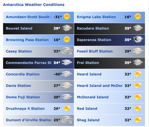 NYC Living :: When NYC is Colder than Antarctica