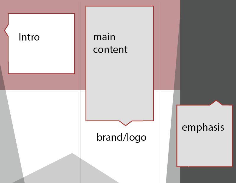 Final layout, inside of brochure