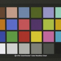 Photograph of X-Rite ColorChecker Color Rendition Chart