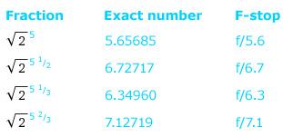 fractions_of_fractions.jpg