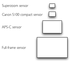 sensors.png