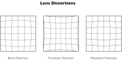 lens_distortions.png