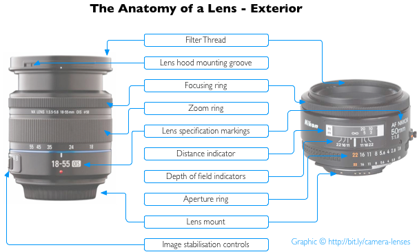 lens_external_v3.png