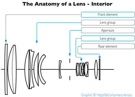 lens_internal.png