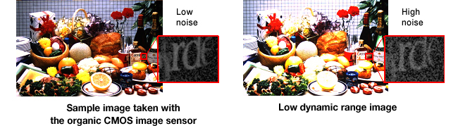 Fig. 2: Higher dynamic range and lower noise levels